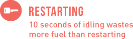 Restarting - 10 Seconds of Idling wastes more fuel than restarting